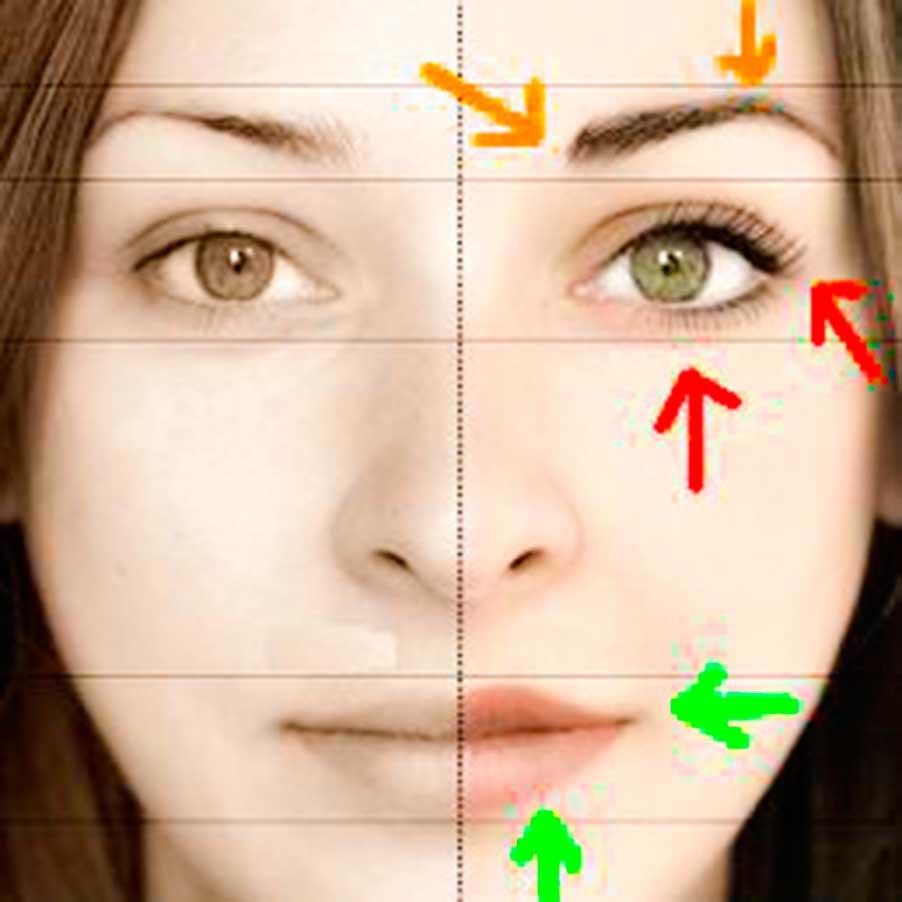 Repigmentare sprancene ochi buze